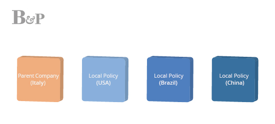 program policy independent bazzi partners insurance brokers